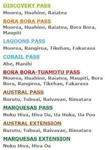 tipos de pases air pass
